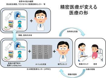 hpmc-image1.jpg